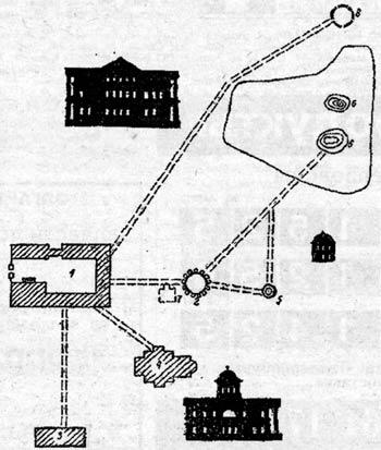 Схема расположения подземных